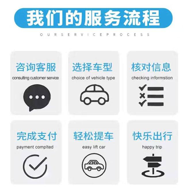 乌鲁木齐租车流程_乌鲁木齐租车流程步骤手续有哪些