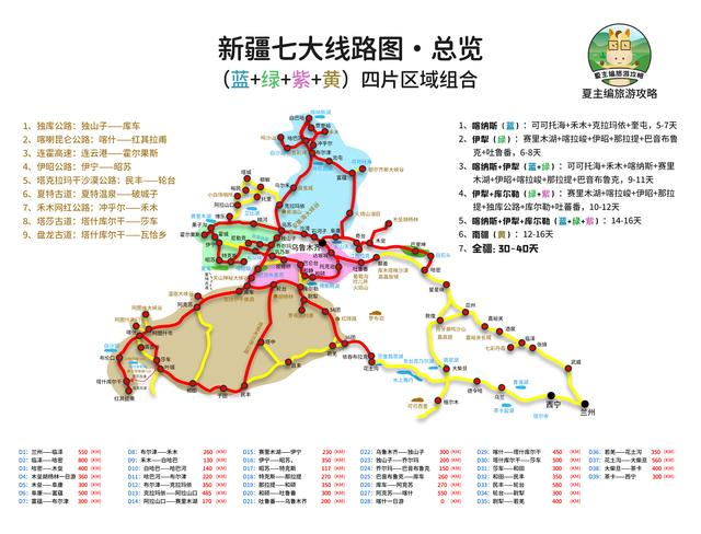 北疆大环线13-17日路书:喀纳斯 伊犁 独库公路 罗布村寨
